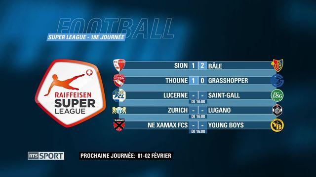 Football, Super League : Classement et résultats [RTS]