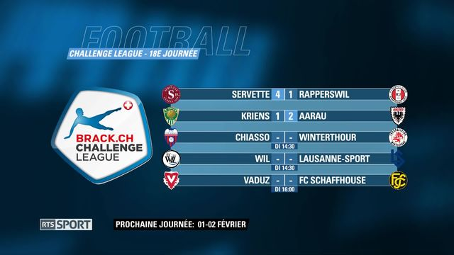 Football, Challenge League : Classement et résultats [RTS]