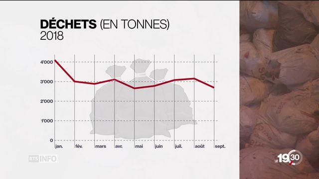 Valais: un an après l'introduction de la taxe au sac poubelle, les résultats sont positifs. [RTS]