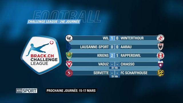 Football, Challenge League: 24e journée [RTS]