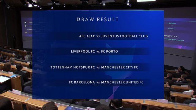 Tirage au sort: en 1-4, Barcelone affrontera Manchester United et Tottenham jouera Manchester City [RTS]