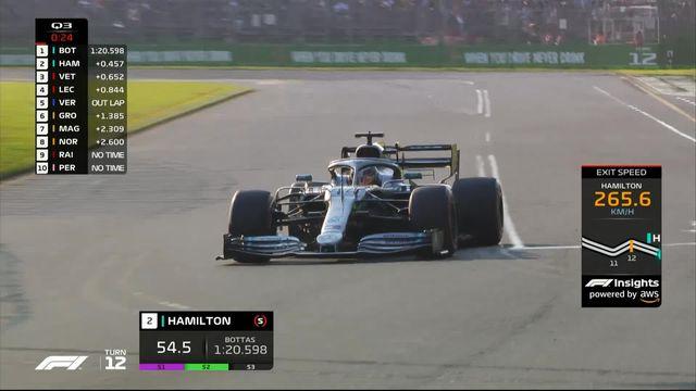 GP d'Australie (#1), Q3: Hamilton (GBR) devant Bottas (FIN) et Vettel (GER)F1 - GP d'Australie [RTS]