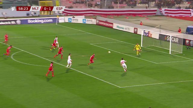 Gr.F, Malte - Espagne (0-2): le résumé du match [RTS]