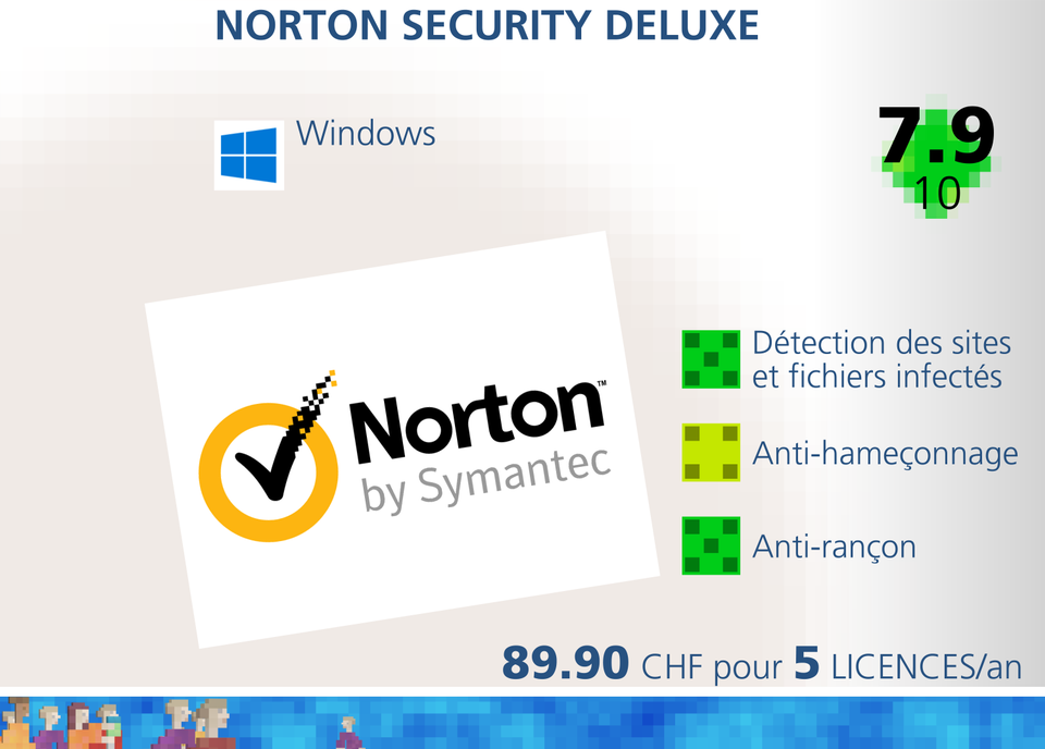 ABE antivirus WEB 00003 [RTS]
