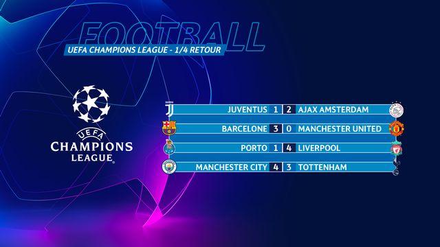 Tableau ChampionsLeague quarts retour [RTS]