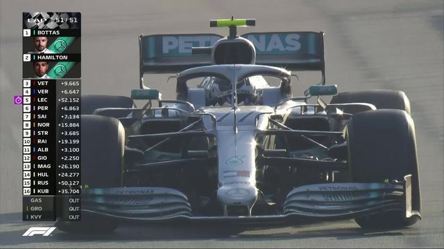 GP d'Azerbaïdjan (#4): doublé Mercedes avec la victoire de Bottas (FIN) devant Hamilton (GBR) [RTS]