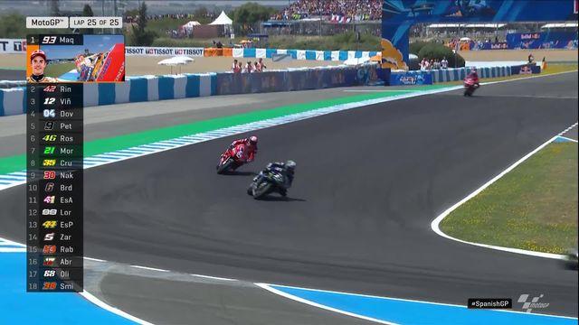 GP d'Espagne (#4), Moto GP: Marc Marquez (ESP) s'impose devant Rins (ESP) 2e et Vinales (ESP) 3e [RTS]