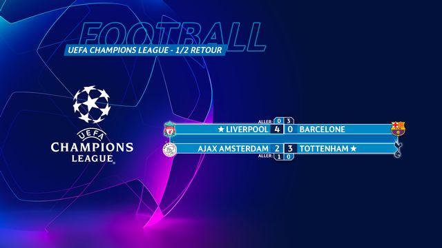 Le tableau des résultats de ces demi-finales. [RTS]