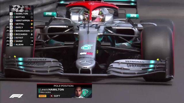 GP de Monaco (#6), Q3: Hamilton (GBR) prend la pole [RTS]