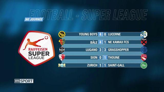 Super League, 36ème journée: résultats et classement [RTS]