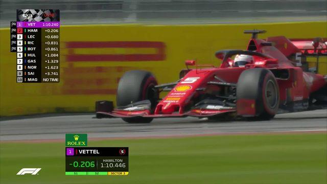 Formule 1: Sebastian Vettel crée la surprise [RTS]