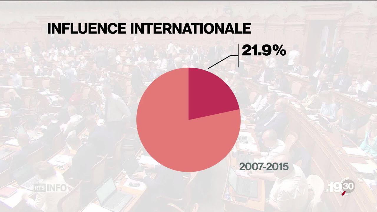 En Suisse, de plus en plus de lois viennent de l'étranger [RTS]