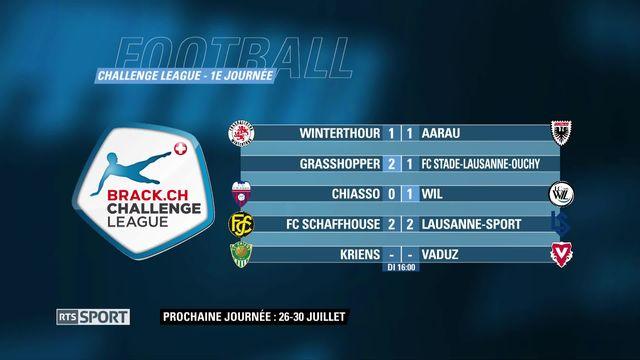 Challenge League: résumé de la 1e journée [RTS]