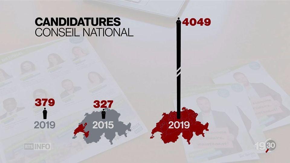 Plus de 4000 candidats dans la course au Conseil national. [RTS]