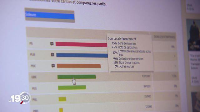 Suisse alémanique: la transparence en matière de financement des campagnes électorales progresse [RTS]