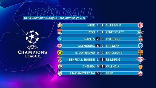 Tous les résumés et les buts de la 1re journée de la Ligue des champions du mardi soir. [RTS]