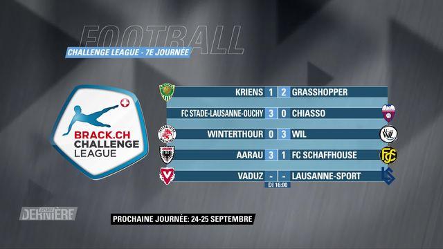Challenge League, 7e journée: résultats et classement [RTS]
