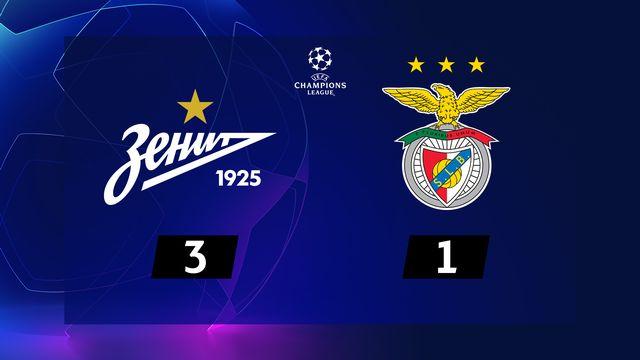 2ème journée, Zenit - Benfica (3-1): résumé de la rencontre