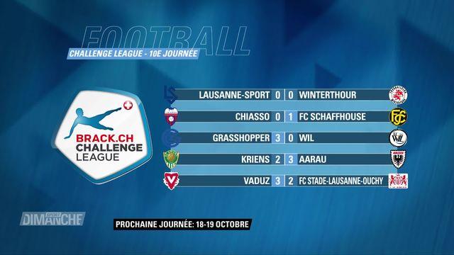 Challenge League: résultats et classement [RTS]