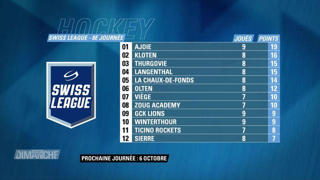 Swiss League: classement [RTS]