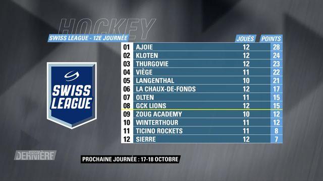 Swiss League: scores et classement [RTS]