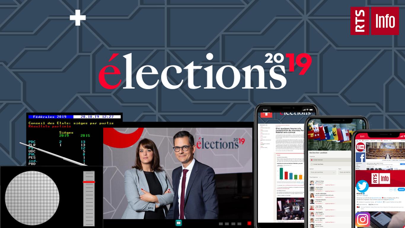 Les rédactions de la RTS sur le pont pour le Jour J des élections fédérales