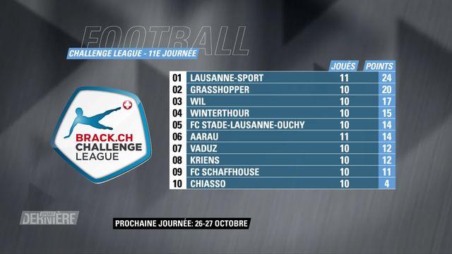 Challenge League, 11e journée: classement [RTS]