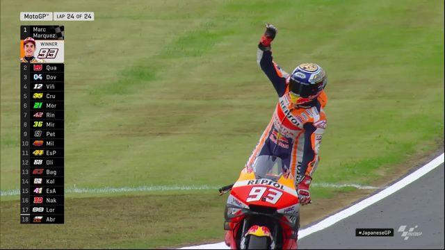 Moto GP: Marc Marquez (ESP) vainqueur [RTS]