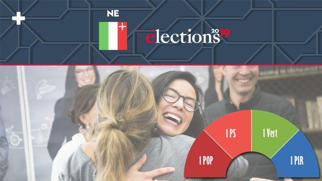 Céline Vara élue au Conseil des Etats. [Jean-Christophe Bott - Keystone]