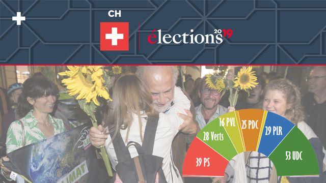 Les Verts, grands gagnants des élections 2019. [Laurent Gillieron - Keystone]