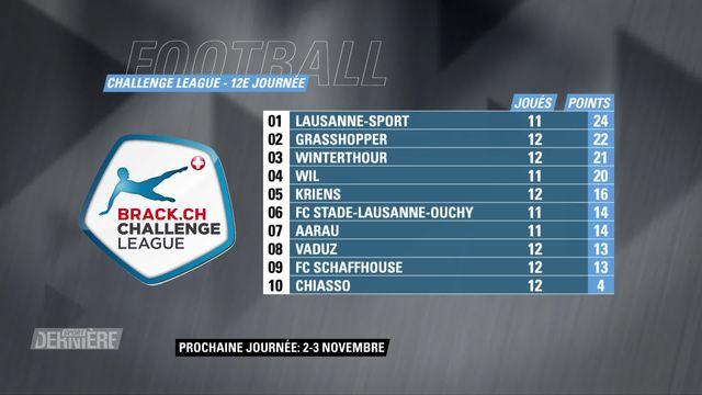 Challenge League, 12e journée: classement [RTS]