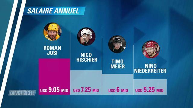 NHL: le bernois Roman Josi devient le 3e défenseur le mieux payé de la planète [RTS]