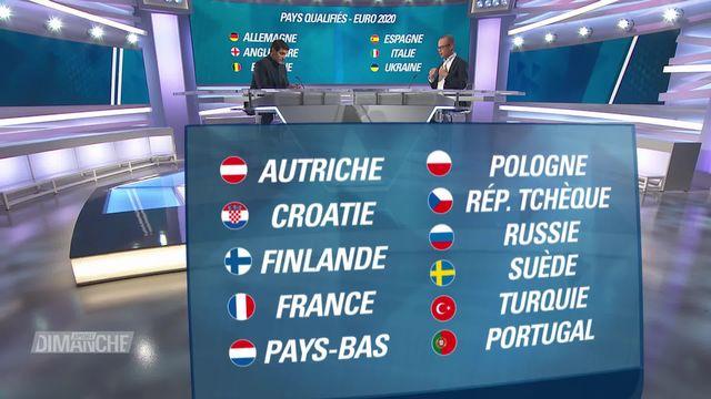 Football, Euro 2020: les pays déjà qualifiés [RTS]