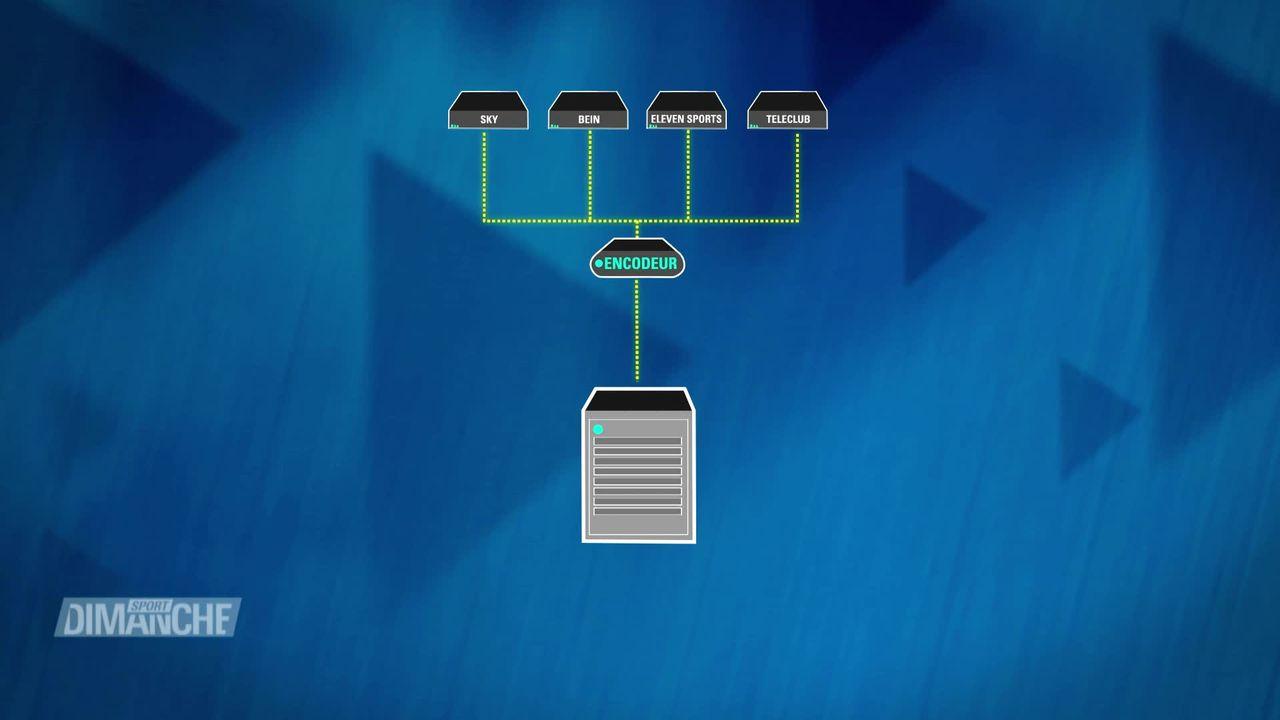 Le Mag: IPTV, piratage [RTS]