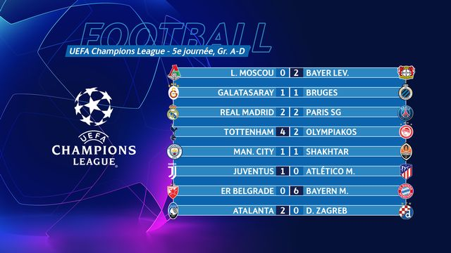Tous les résumés et les buts de la 5e journée de la Ligue des champions de mardi. [RTS]