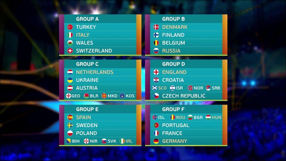 Les 6 groupes de l'Euro 2020 [RTS]