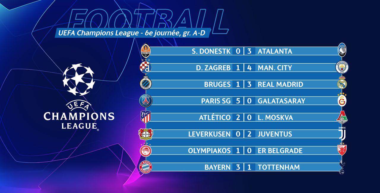 Tous les résumés et les buts de la 6e journée de la Ligue des champions de mercredi. [RTS]