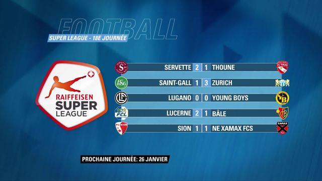 Super League, 18e journée: résultats et classement [RTS]