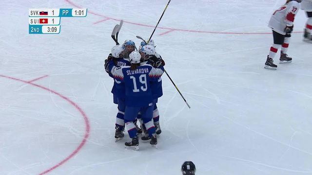 Hockey dames, Slovaquie - Suisse (2-1): pas de médaille pour les suissesses [RTS]