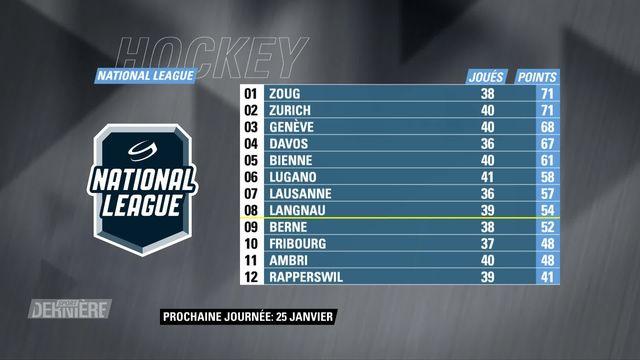 National League, 40e j.: résultats [RTS]