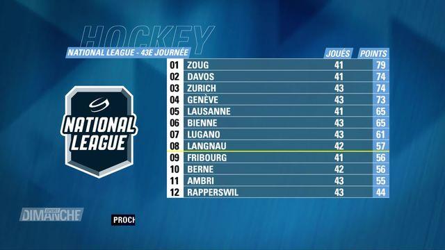 Swiss League, 43e journée: classement [RTS]