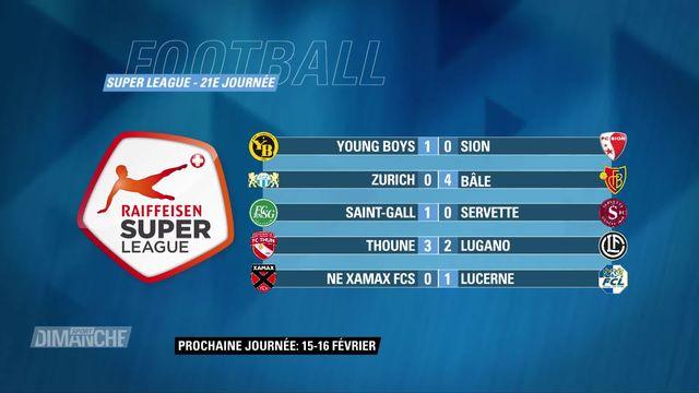 Super League, 21e journée: résultats et classement [RTS]