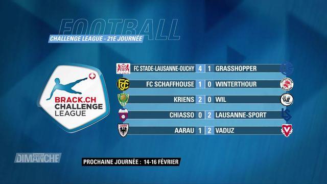Challenge League, 21e journée: résultats et classement [RTS]