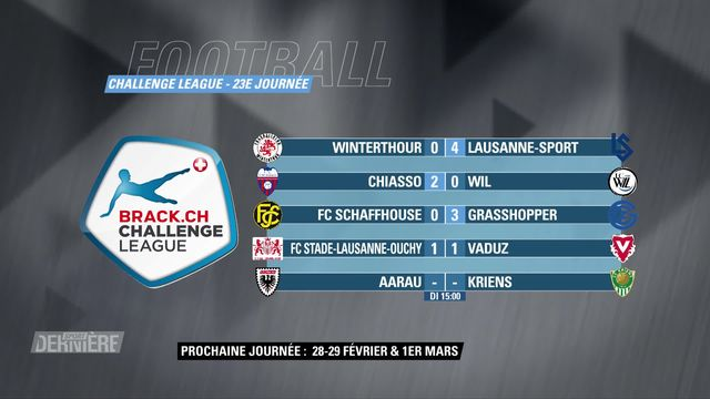 Challenge League, 23e journée: résultats et classement [RTS]