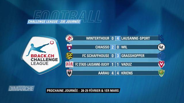 Football, Challenge League, 23e journée: classement & résultats [RTS]