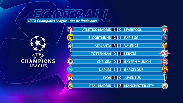 Tous les résumés et les buts des 8es aller de la Ligue des champions.