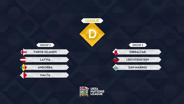Tirage au sort Ligue des nations: Groupe D [RTS]