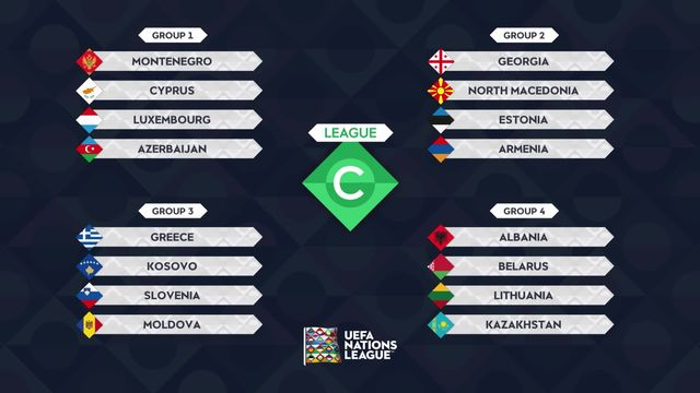 Tirage au sort Ligue des nations: Groupe C [RTS]