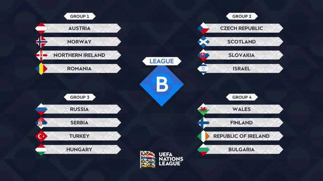 Tirage au sort Ligue des nations: Groupe B [RTS]