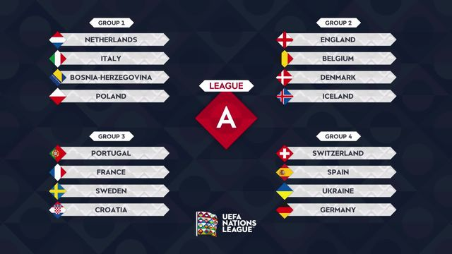 Tirage au sort Ligue des nations: Groupe A [RTS]